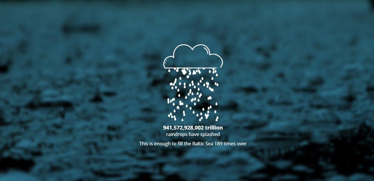 Tudod, hány esőcsepp hullott, amióta megszülettél?
